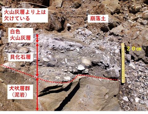 銚子ジオ散歩219図6