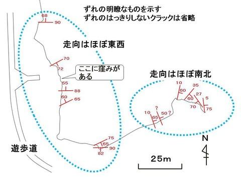 断層の走向と傾斜2Ed2