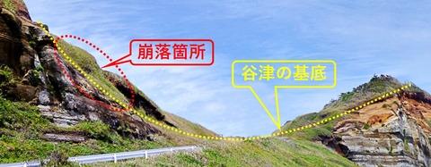 銚子ジオ散歩216図3-1