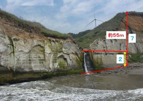 滝の高さを求める2Ed2