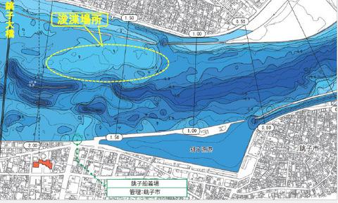 利根川河口の水深