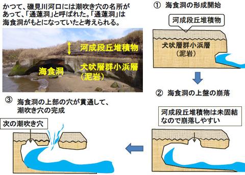 銚子ジオ散歩164図④