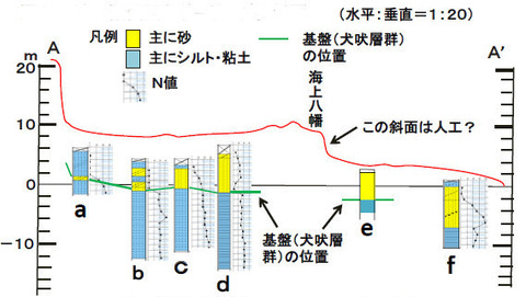 銚子ジオ散歩81図②