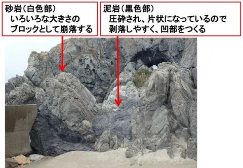 千騎ヶ岩31Ed