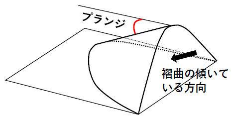 銚子ジオ散歩180図⑪