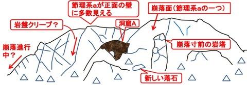 千騎ヶ岩23Ed