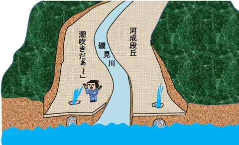 銚子ジオ散歩164図⑤