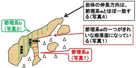 千騎ヶ岩21Ed