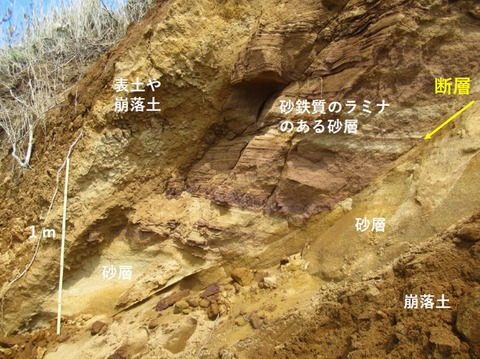 銚子ジオ散歩142図④Ed