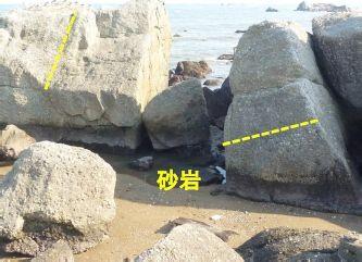 一山いけす前砂岩