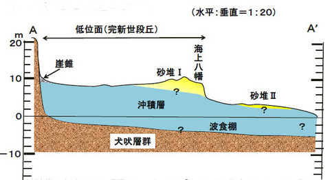 銚子ジオ散歩81図④