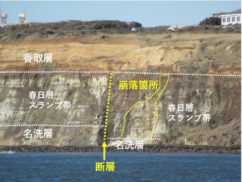 銚子ジオ散歩167図②