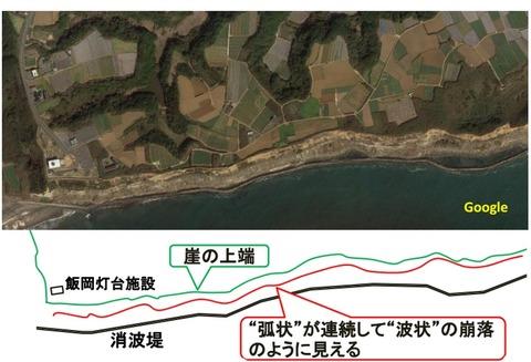 飯岡灯台付近の波状崩落Ed2
