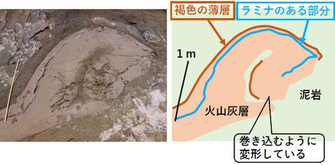 銚子ジオ散歩179図⑧
