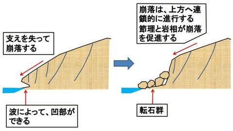 千騎ヶ岩42Ed