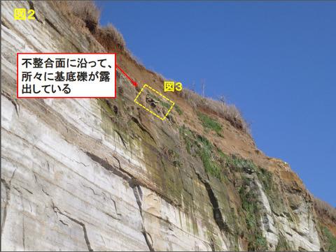 66不整合面と基底礫