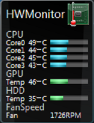 HWMonitorMeter