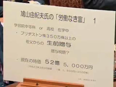鳩山由紀夫の財産(拡大表示)