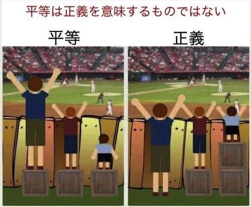 平等は正義ではない(拡大表示)