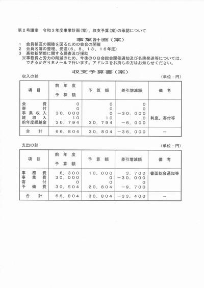 令和2年度総会議案書6