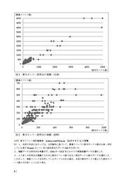 同人誌即売会の規模決定メカニズム基礎編p6