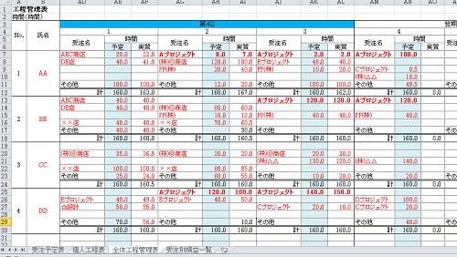 仕掛品計上全体工程管理表