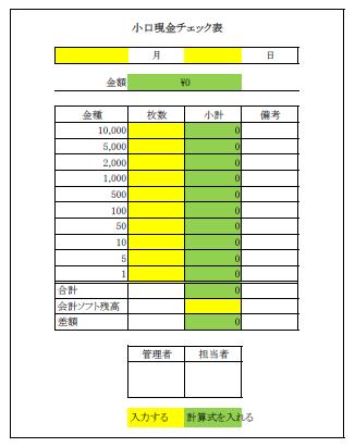 小口現金チェック表