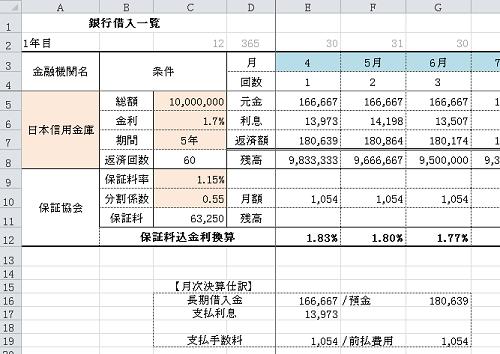 長期 前払 費用 仕訳 投資その他の資産(長期前払費用)の仕訳(日商簿記2級)