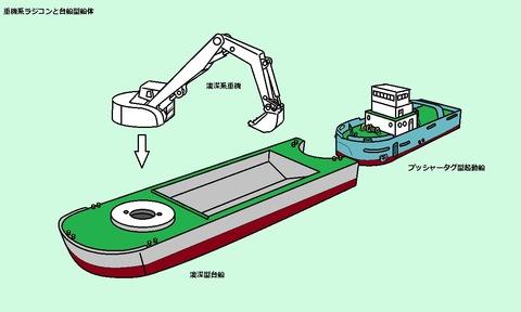 浚渫用台船 (2.1)