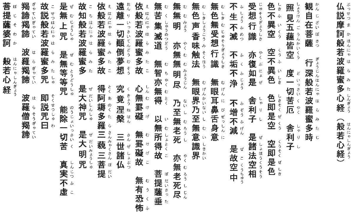 般若 心 経 全文 般若心経の全文の読み方と意味、効果と仏教における位置づけとは?
