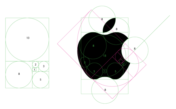 Apple Fibonacci