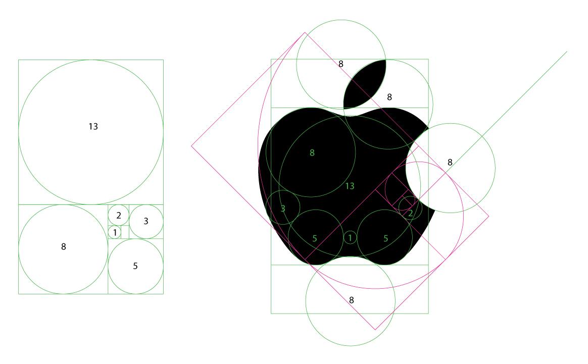 Golden Ratio Apple Logo : 数の分解 : すべての講義