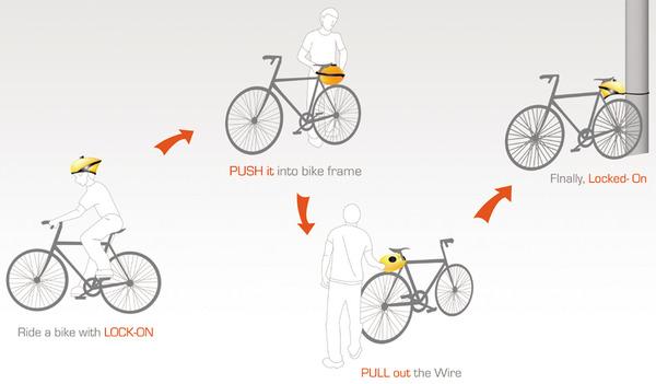 盗難防止な帽子(自転車 ...
