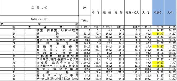 130419_Headline産業別