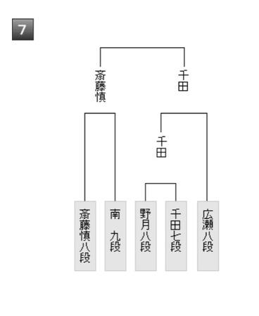 3BA8356C-6D62-48DB-A448-CF0258913118