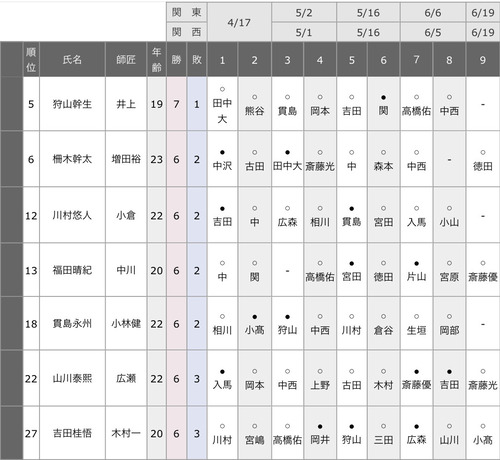 0BCB3E08-BDE5-49AC-9C4D-1F95881FFA61