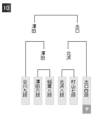 D159CC0C-10FB-4FE4-8D96-E3BB0A722426
