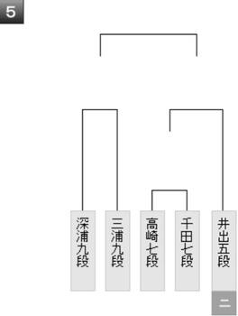 2A2494DD-73E9-4EBD-8BA3-46CD98D7E180