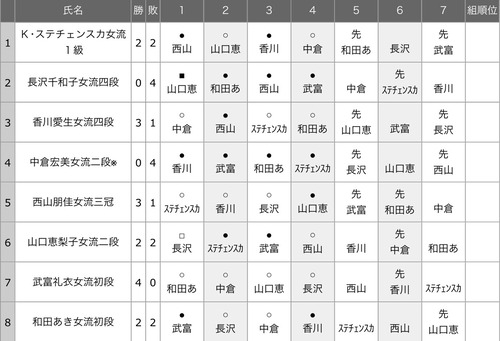 E26B3EDF-893F-4180-B32D-99FF574AEE5C