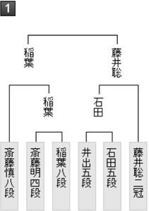 0BFAE8D0-47A9-4ABD-BC6D-43D619D0E229