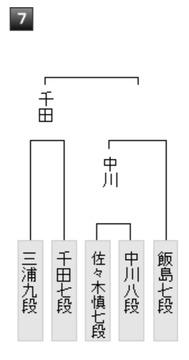 20D26879-5FE0-4D7A-B6FF-4FC6101C04B9