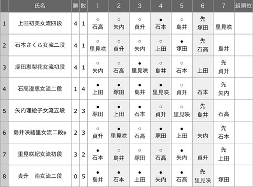 1CAD4C79-7E3A-49EB-AABC-A8CBF8890C0E