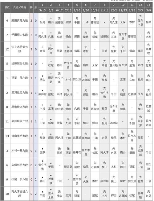 ABC027B9-0ADC-4C25-9E76-4EC197058F77