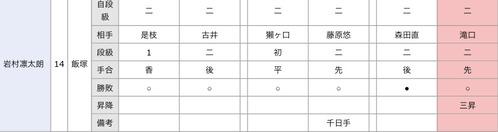 C716A21E-3942-42C6-B1D0-B1B584493CED