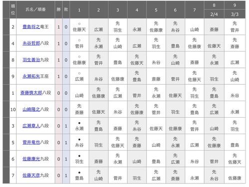 581A8BD3-CE11-4A70-B809-5AEF1BE0A3B4