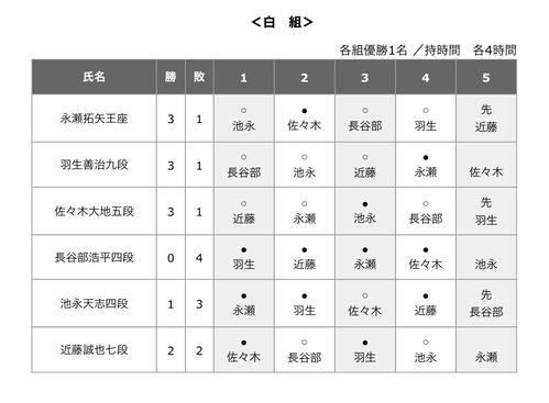 3A4A19DC-DD94-49D7-938F-B53C06D2154A