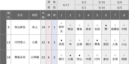 0C63A574-11BA-4AB5-B9CE-2F334ACFD402