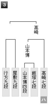 DC372926-A54F-4657-B882-BEFB196E03E1