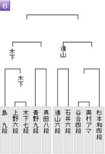 A3473BB3-B555-4027-9D42-C303FBBBD2A5
