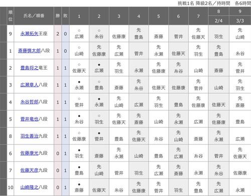 B5E5F644-C973-404E-B9A1-FBF5FB68DD95